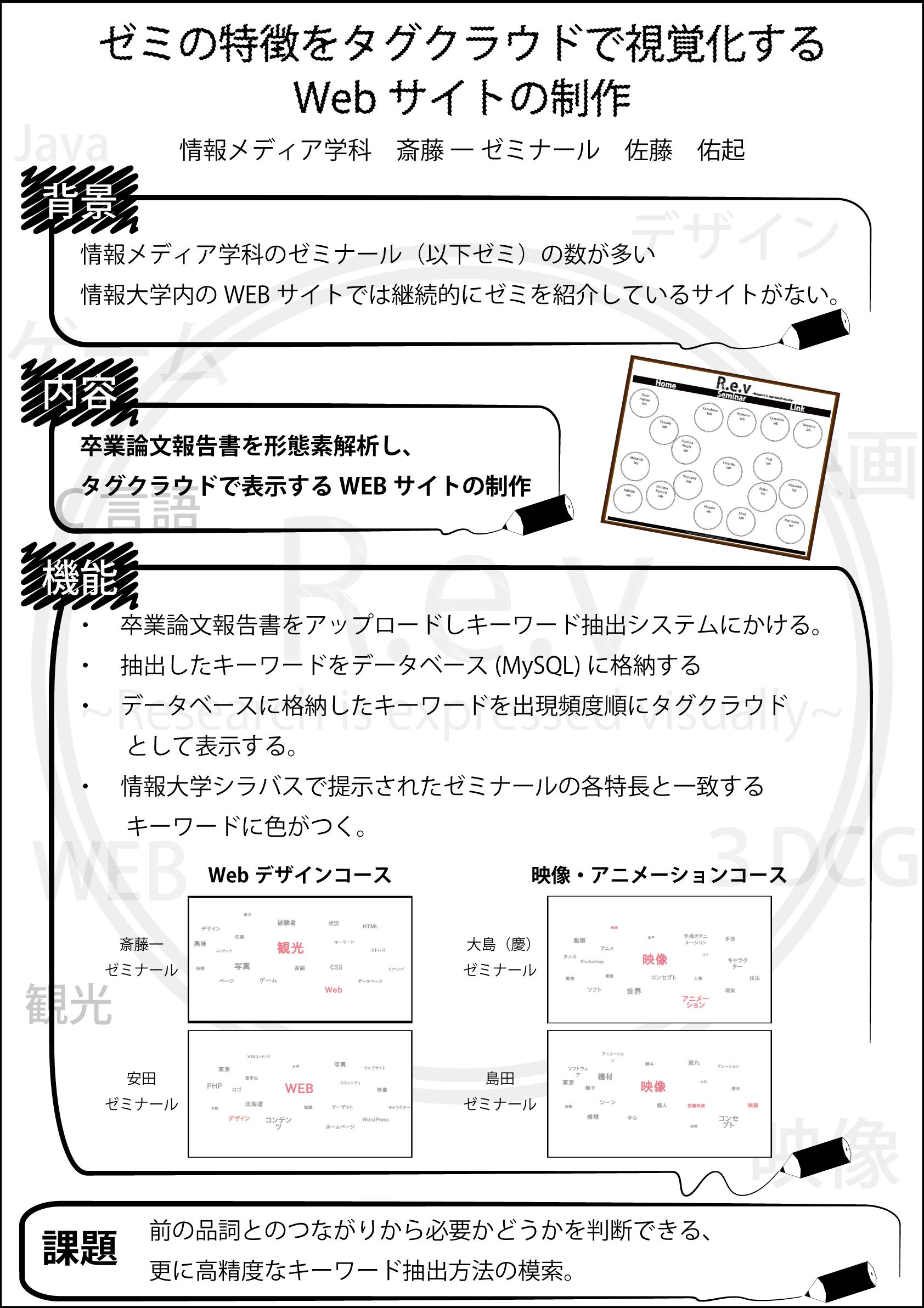 yuuki_MD_Poster